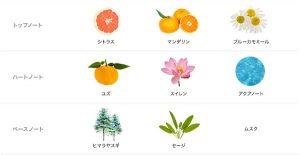 pht_fragrance_01