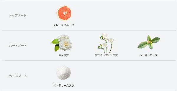 pht_fragrance_02
