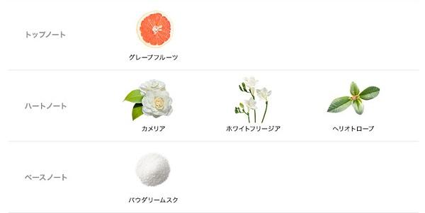 pht_fragrance_03
